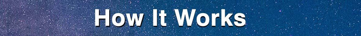 How It Works, Website Designer Gurugram